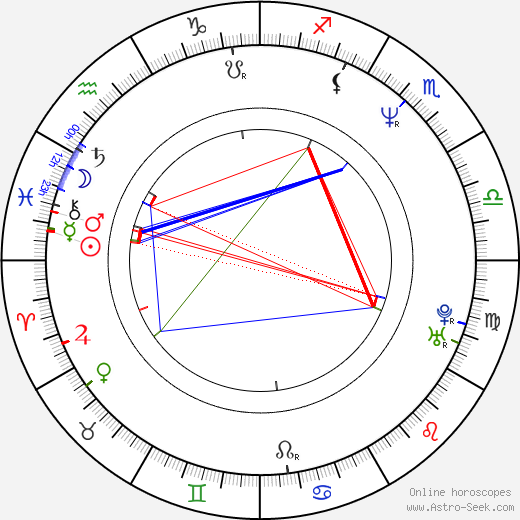 Mirta Wons astro natal birth chart, Mirta Wons horoscope, astrology