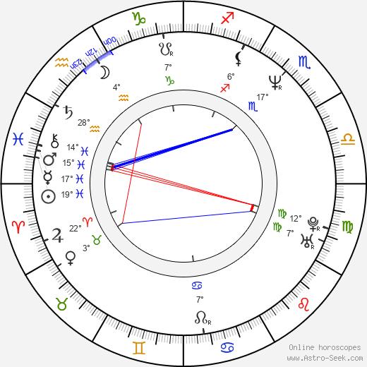 Neneh Cherry birth chart, biography, wikipedia 2019, 2020