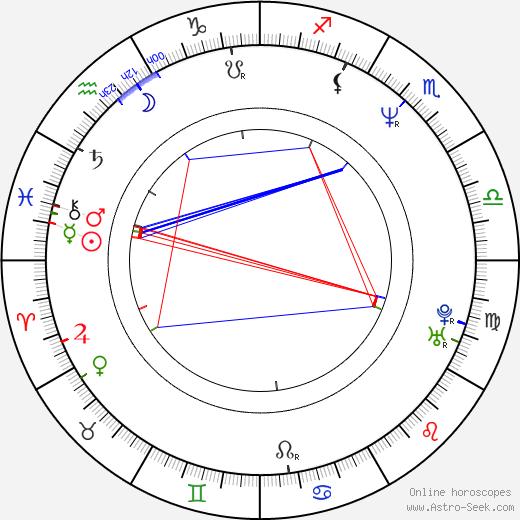 Neneh Cherry astro natal birth chart, Neneh Cherry horoscope, astrology