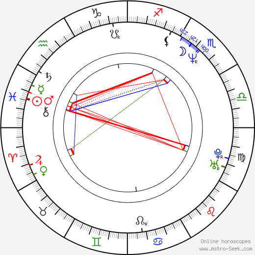 Paolo Virzì birth chart, Paolo Virzì astro natal horoscope, astrology