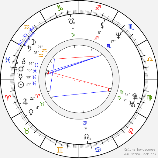 Peter Berg birth chart, biography, wikipedia 2018, 2019