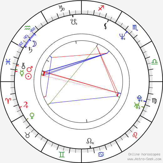 Peter Berg astro natal birth chart, Peter Berg horoscope, astrology