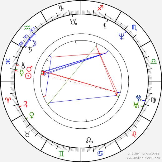 Peter Berg birth chart, Peter Berg astro natal horoscope, astrology