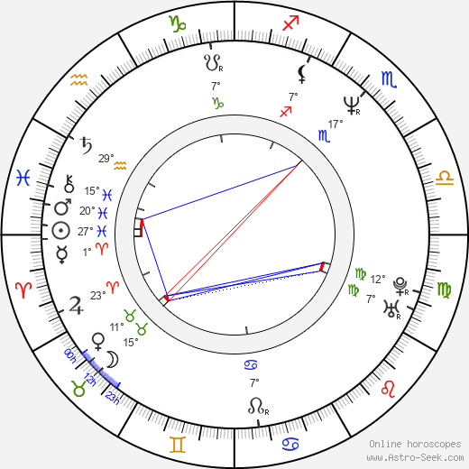 Rob Lowe birth chart, biography, wikipedia 2017, 2018
