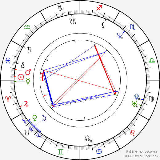 Rob Lowe astro natal birth chart, Rob Lowe horoscope, astrology