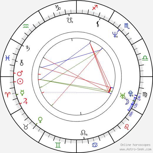 Robert Crombie astro natal birth chart, Robert Crombie horoscope, astrology