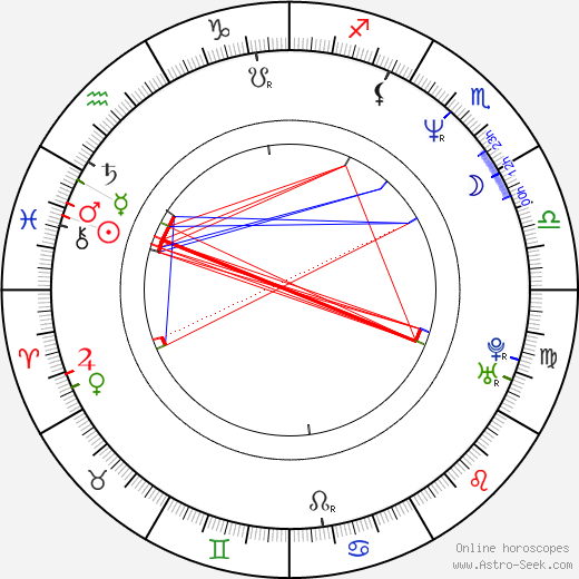 Roberto De Francesco tema natale, oroscopo, Roberto De Francesco oroscopi gratuiti, astrologia