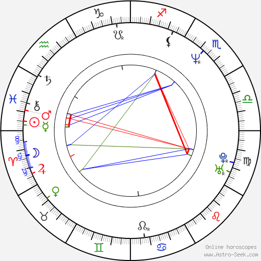 Ron Hall день рождения гороскоп, Ron Hall Натальная карта онлайн