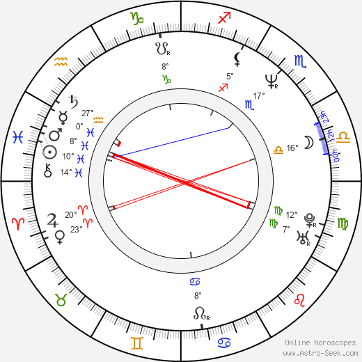 Sean Gilder birth chart, biography, wikipedia 2019, 2020