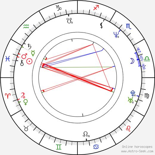Sean Gilder astro natal birth chart, Sean Gilder horoscope, astrology