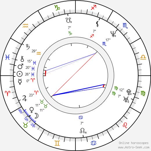 Stephan Streker birth chart, biography, wikipedia 2020, 2021