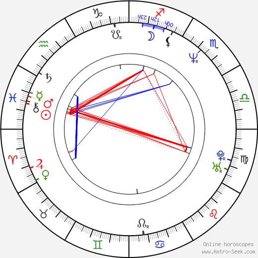 Thelonious Bernard birth chart, Thelonious Bernard astro natal horoscope, astrology