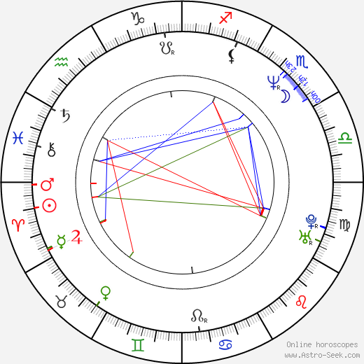 Tracy Chapman astro natal birth chart, Tracy Chapman horoscope, astrology