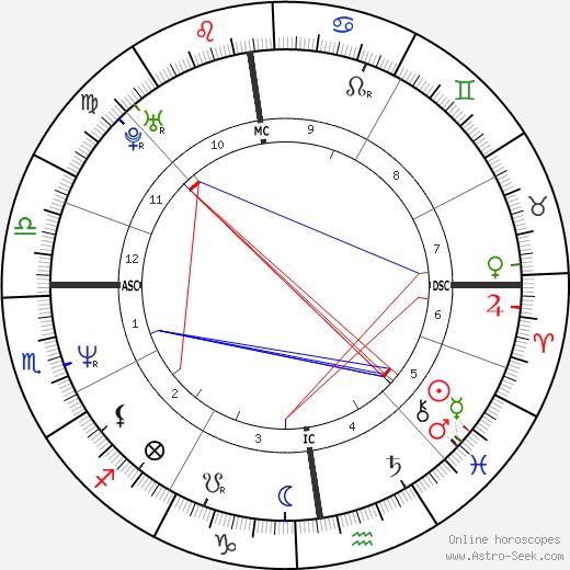 Valérie Lemercier tema natale, oroscopo, Valérie Lemercier oroscopi gratuiti, astrologia