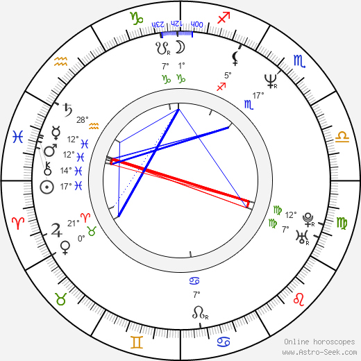 Wanda Sykes birth chart, biography, wikipedia 2019, 2020