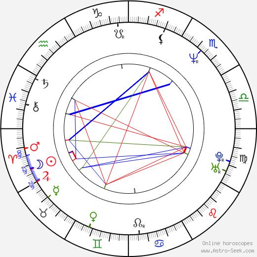 Amy Ray birth chart, Amy Ray astro natal horoscope, astrology