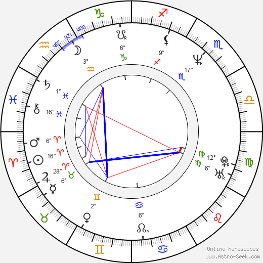 Bill Brooks birth chart, biography, wikipedia 2019, 2020