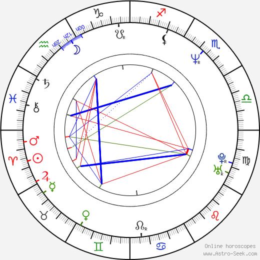 Bill Brooks birth chart, Bill Brooks astro natal horoscope, astrology