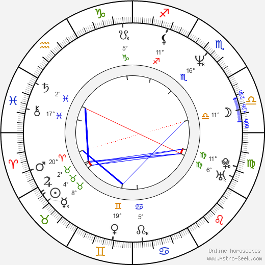 Cedric the Entertainer birth chart, biography, wikipedia 2020, 2021