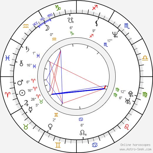 Deborah Theaker birth chart, biography, wikipedia 2020, 2021
