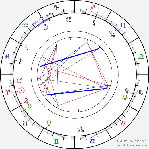 Deborah Theaker birth chart, Deborah Theaker astro natal horoscope, astrology