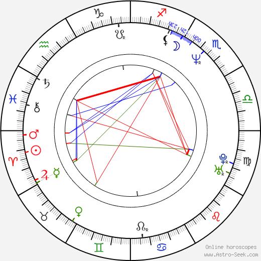 Dirk Ziff tema natale, oroscopo, Dirk Ziff oroscopi gratuiti, astrologia