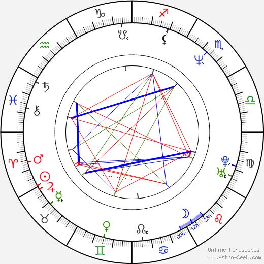 Frédéric Balekdjian astro natal birth chart, Frédéric Balekdjian horoscope, astrology