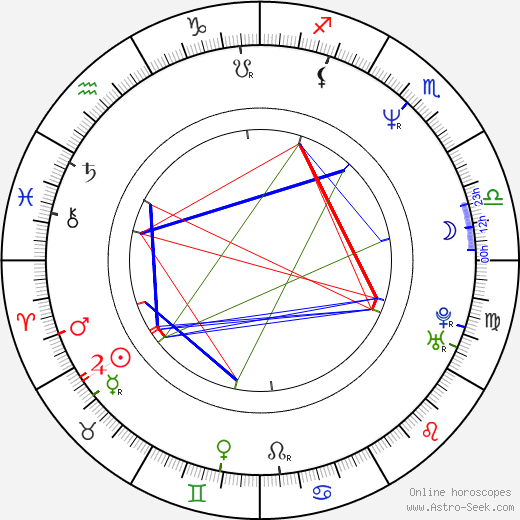 Gregory Sporleder astro natal birth chart, Gregory Sporleder horoscope, astrology