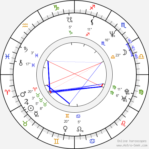 Hank Azaria birth chart, biography, wikipedia 2020, 2021