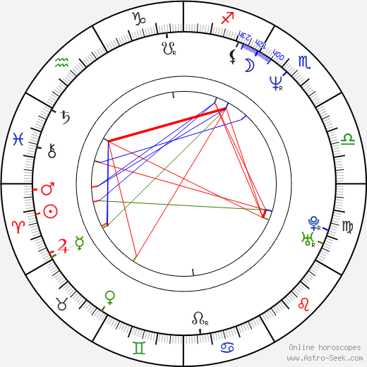 Igor Adamec astro natal birth chart, Igor Adamec horoscope, astrology