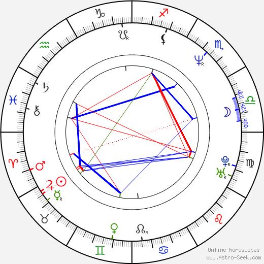 Jimmy Stafford birth chart, Jimmy Stafford astro natal horoscope, astrology