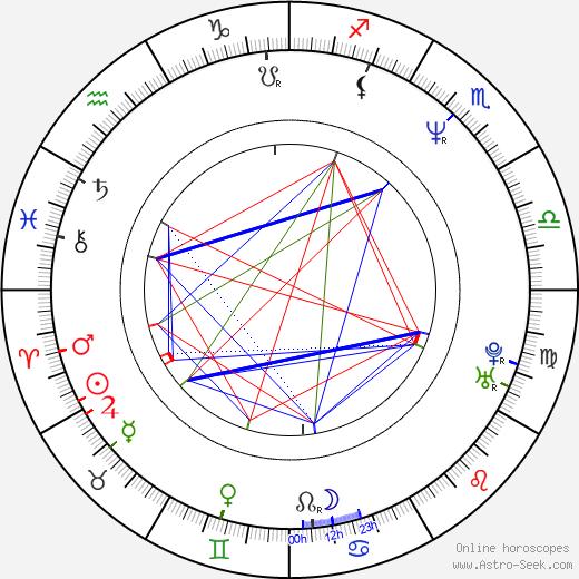Лела Рошон Lela Rochon день рождения гороскоп, Lela Rochon Натальная карта онлайн