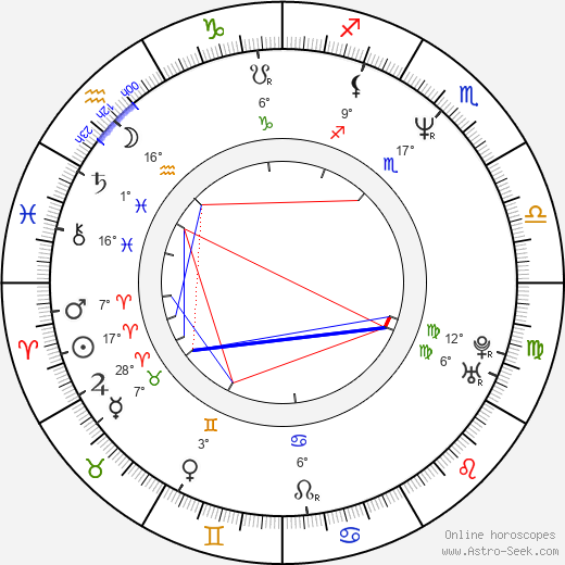 Lesleh Donaldson birth chart, biography, wikipedia 2017, 2018