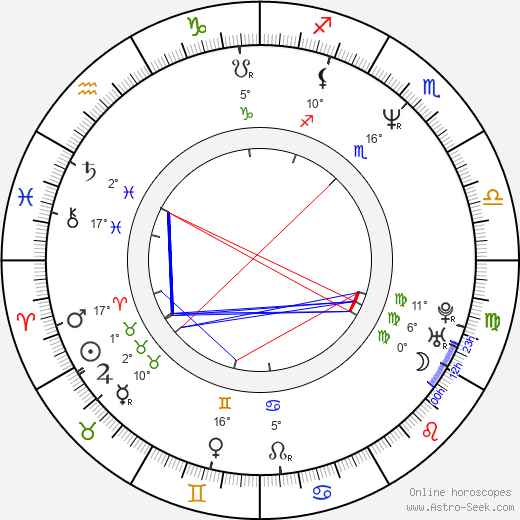 Linda Dubbeldeman birth chart, biography, wikipedia 2019, 2020