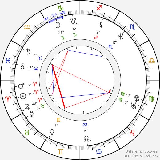 Lisa Zane birth chart, biography, wikipedia 2019, 2020