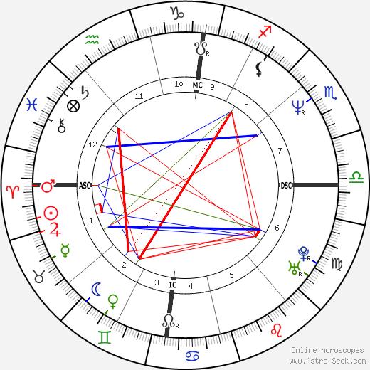 Lydie Denier день рождения гороскоп, Lydie Denier Натальная карта онлайн