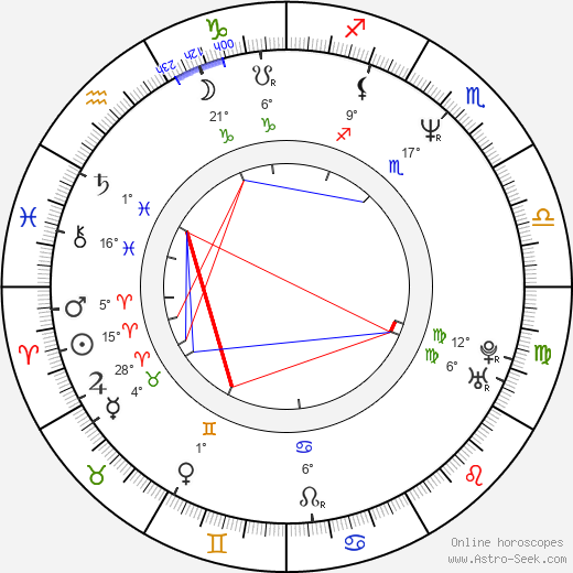 Marc Grapey birth chart, biography, wikipedia 2019, 2020