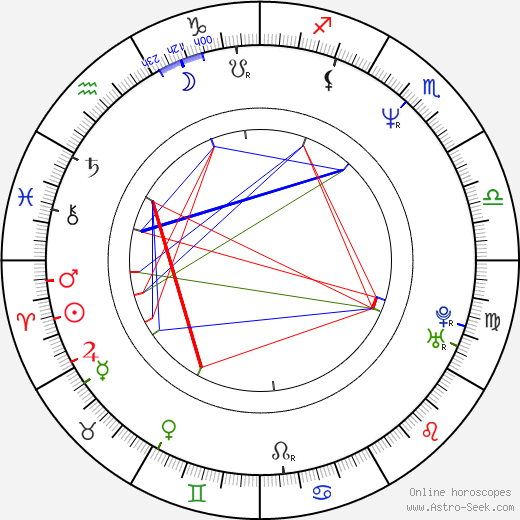 Marc Grapey astro natal birth chart, Marc Grapey horoscope, astrology