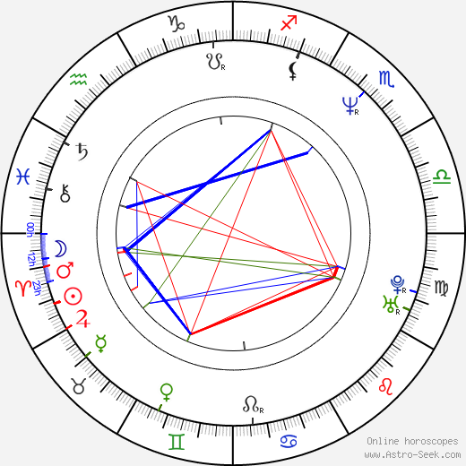 Nobuhiro Doi tema natale, oroscopo, Nobuhiro Doi oroscopi gratuiti, astrologia