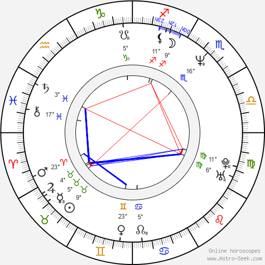 Sašo Podgoršek birth chart, biography, wikipedia 2019, 2020