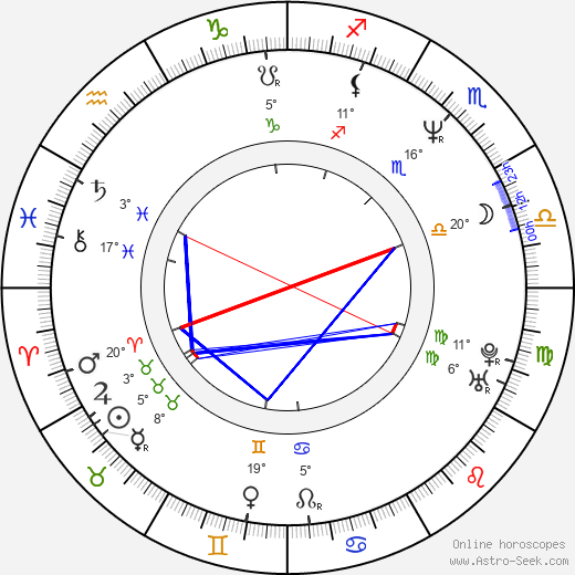 Vince Offer birth chart, biography, wikipedia 2019, 2020