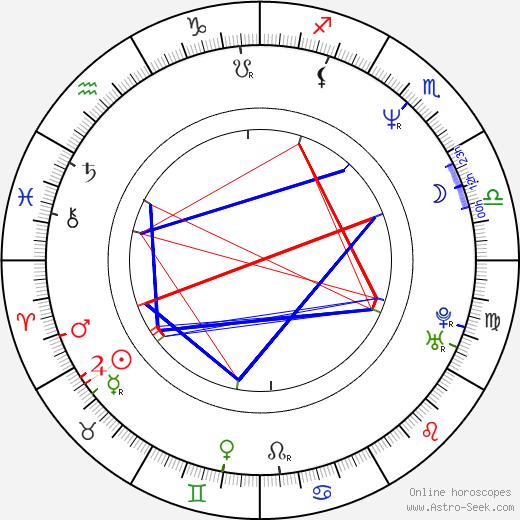 Vince Offer astro natal birth chart, Vince Offer horoscope, astrology
