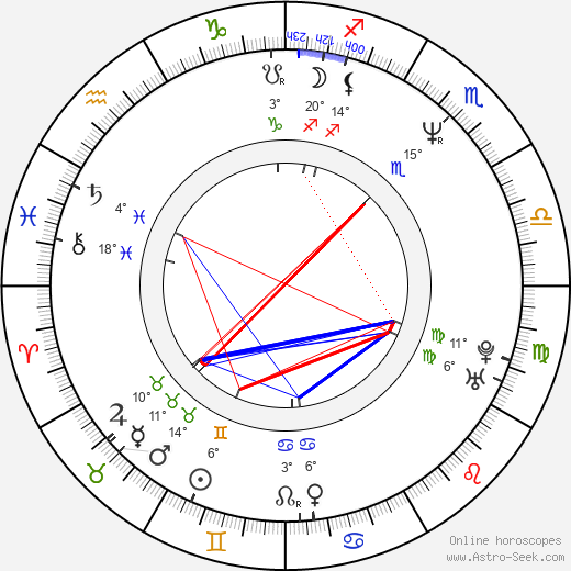 Adam Carolla birth chart, biography, wikipedia 2019, 2020