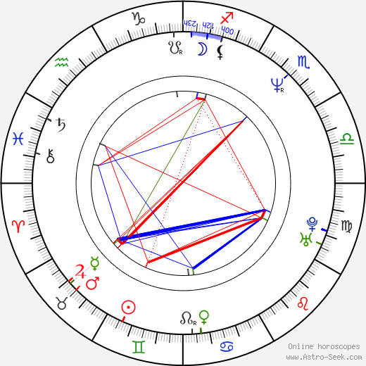 Adam Carolla astro natal birth chart, Adam Carolla horoscope, astrology