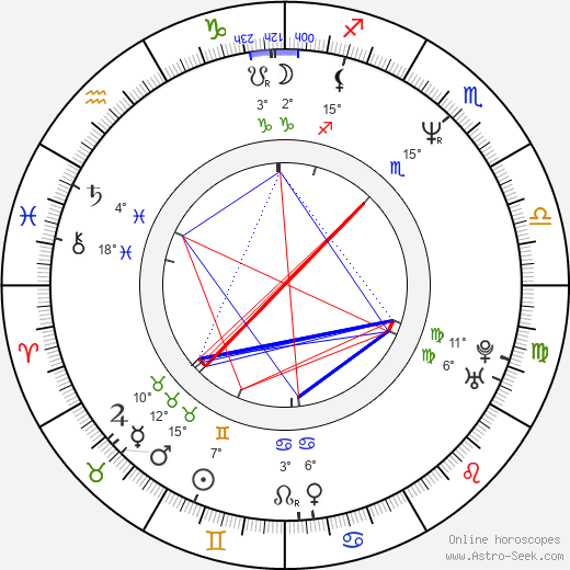 Christa Miller birth chart, biography, wikipedia 2019, 2020