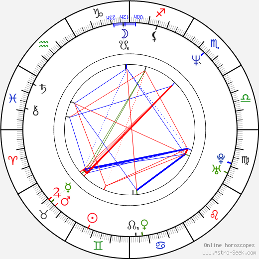 Christa Miller astro natal birth chart, Christa Miller horoscope, astrology
