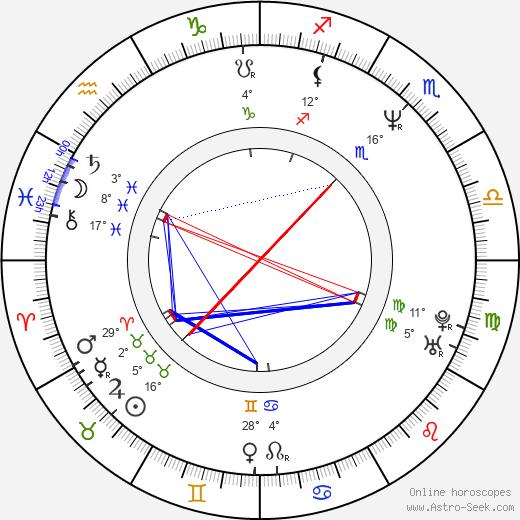 Dana Hill birth chart, biography, wikipedia 2018, 2019