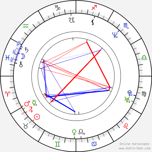 Dana Hill astro natal birth chart, Dana Hill horoscope, astrology