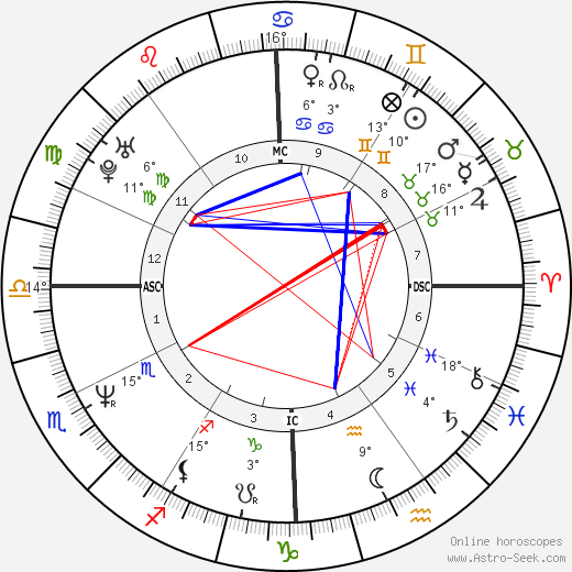 Darryl McDaniels birth chart, biography, wikipedia 2019, 2020
