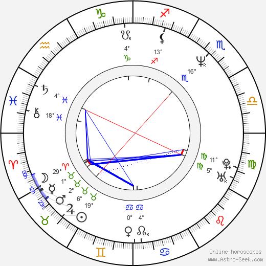 Diarmuid Gavin birth chart, biography, wikipedia 2019, 2020